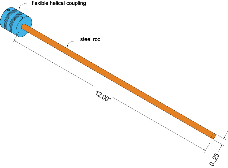 Figure 1: Calculating the inertia of a steel rod used as a load shaft